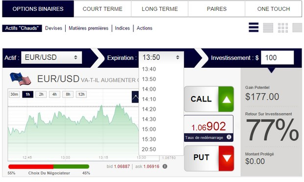 Option binaire forex avis
